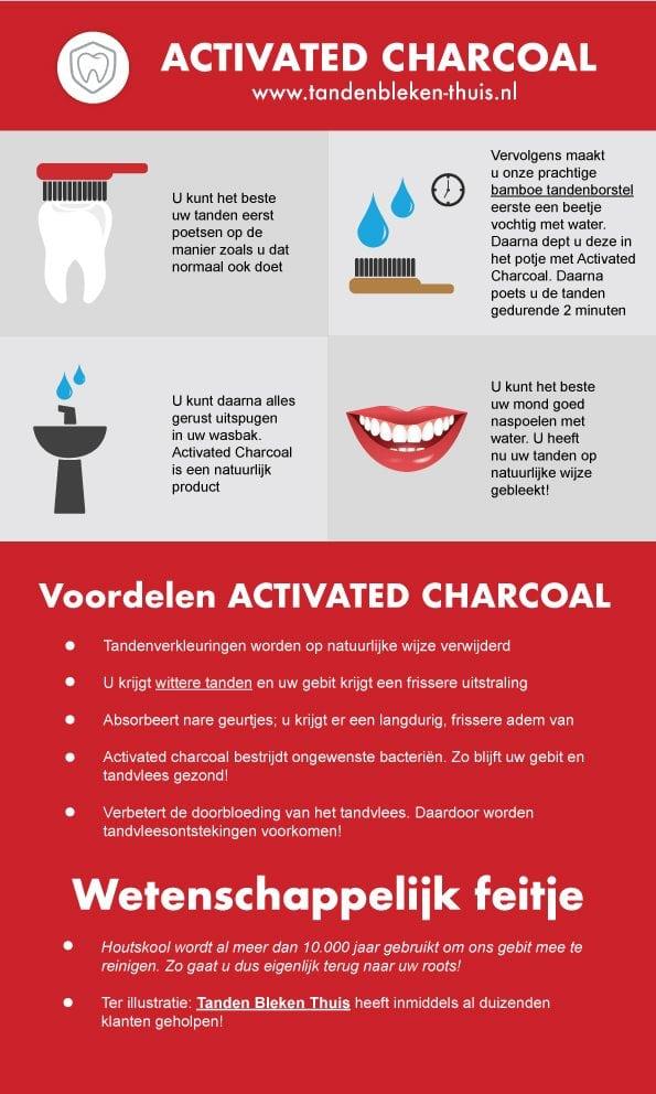 Activated Charcoal Informatie en Voordelen